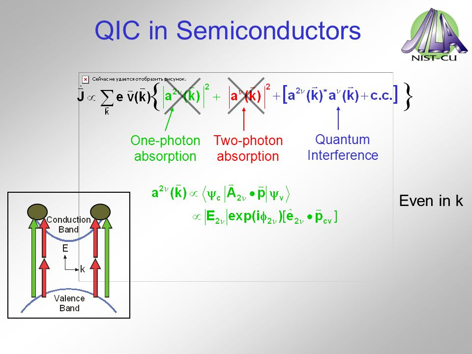 { } QIC in Semiconductors Even in k One-photon absorption Two-photon