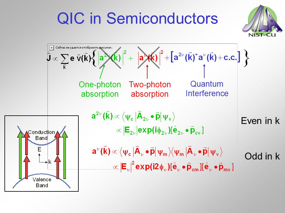 { } QIC in Semiconductors Even in k Odd in k One-photon absorption