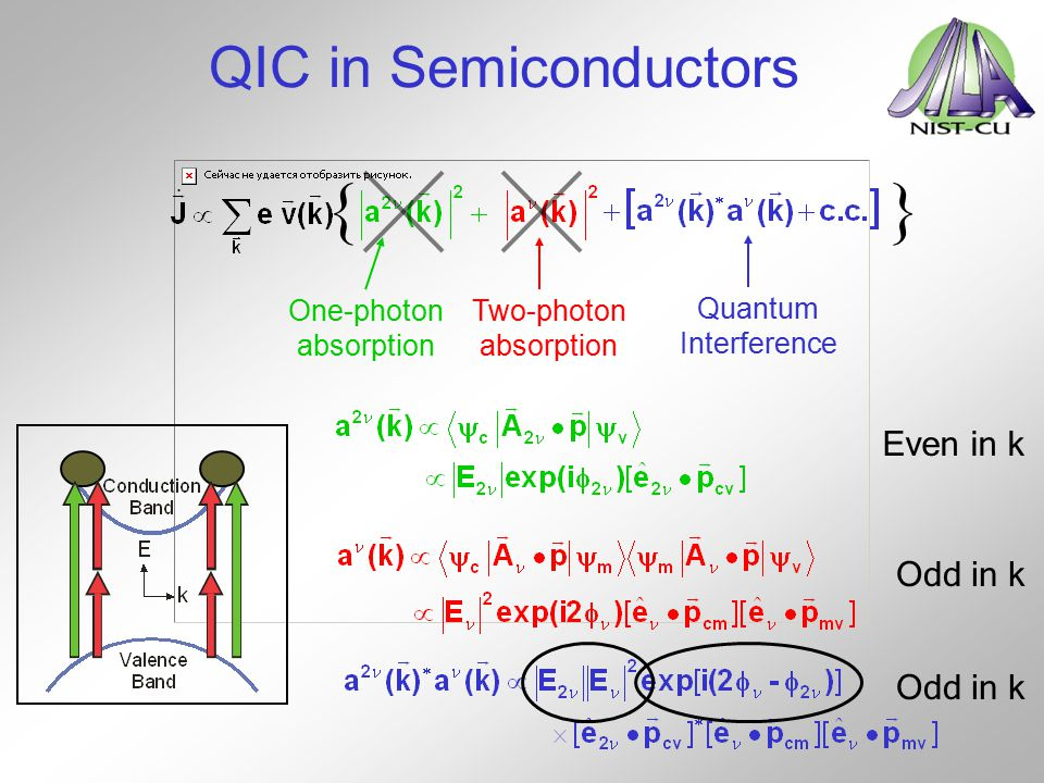 { } QIC in Semiconductors Even in k Odd in k Odd in k One-photon