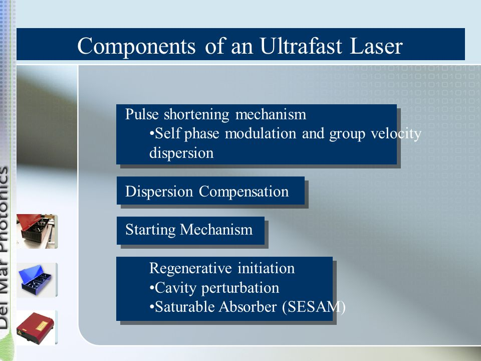 Components of an Ultrafast Laser