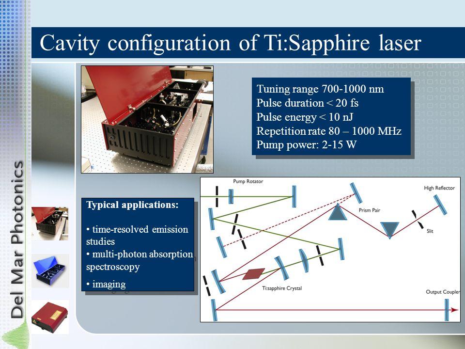 Cavity configuration of Ti:Sapphire laser