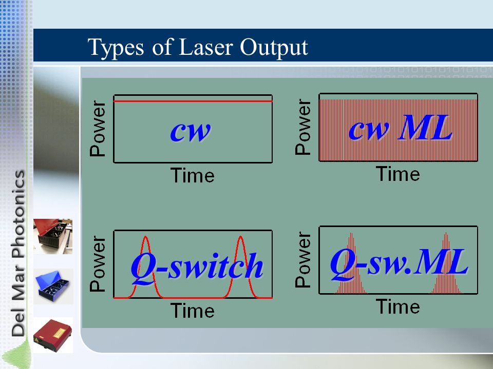 Types of Laser Output cw cw ML Q-sw.ML Q-switch