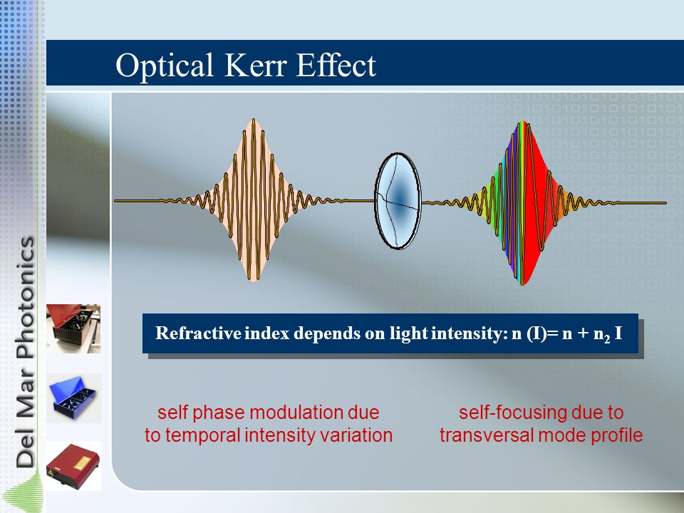 Optical Kerr Effect Refractive index depends on light intensity: n (I)= n + n2 I. self phase modulation due to temporal intensity variation.