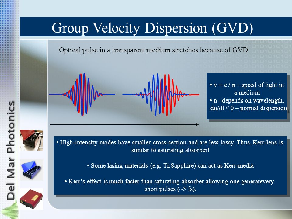 Group Velocity Dispersion (GVD)