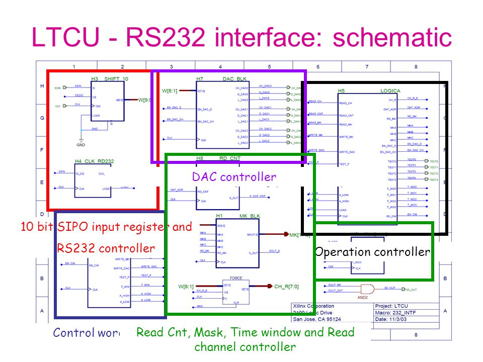 LTCU - RS232 interface: schematic