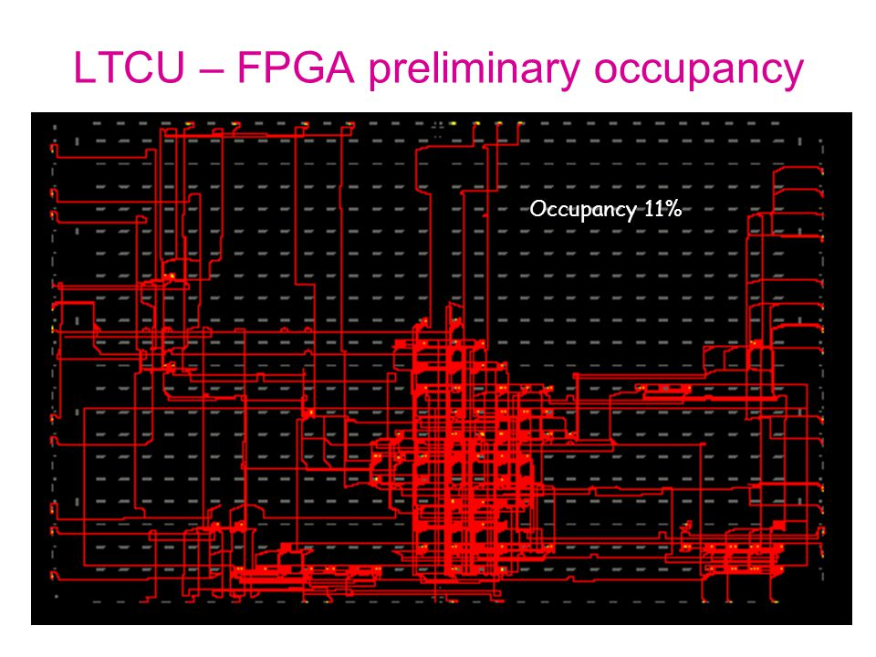 LTCU – FPGA preliminary occupancy
