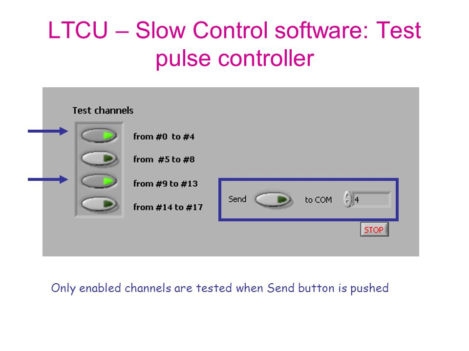 LTCU – Slow Control software: Test pulse controller