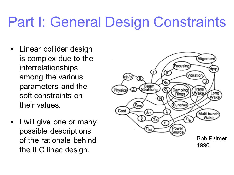 Part I: General Design Constraints