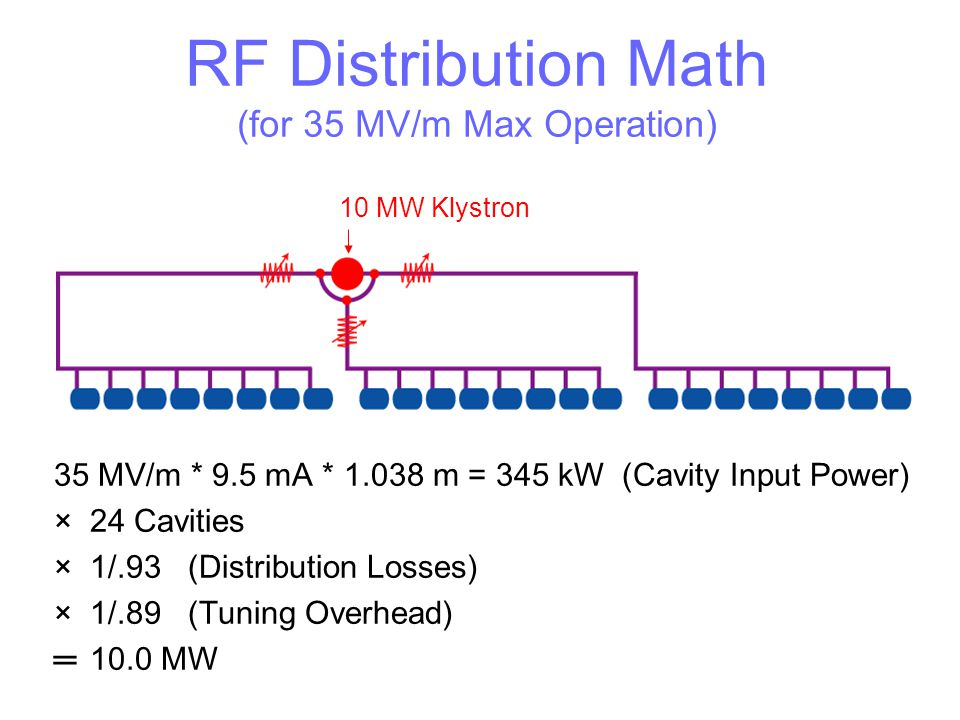 RF Distribution Math (for 35 MV/m Max Operation)