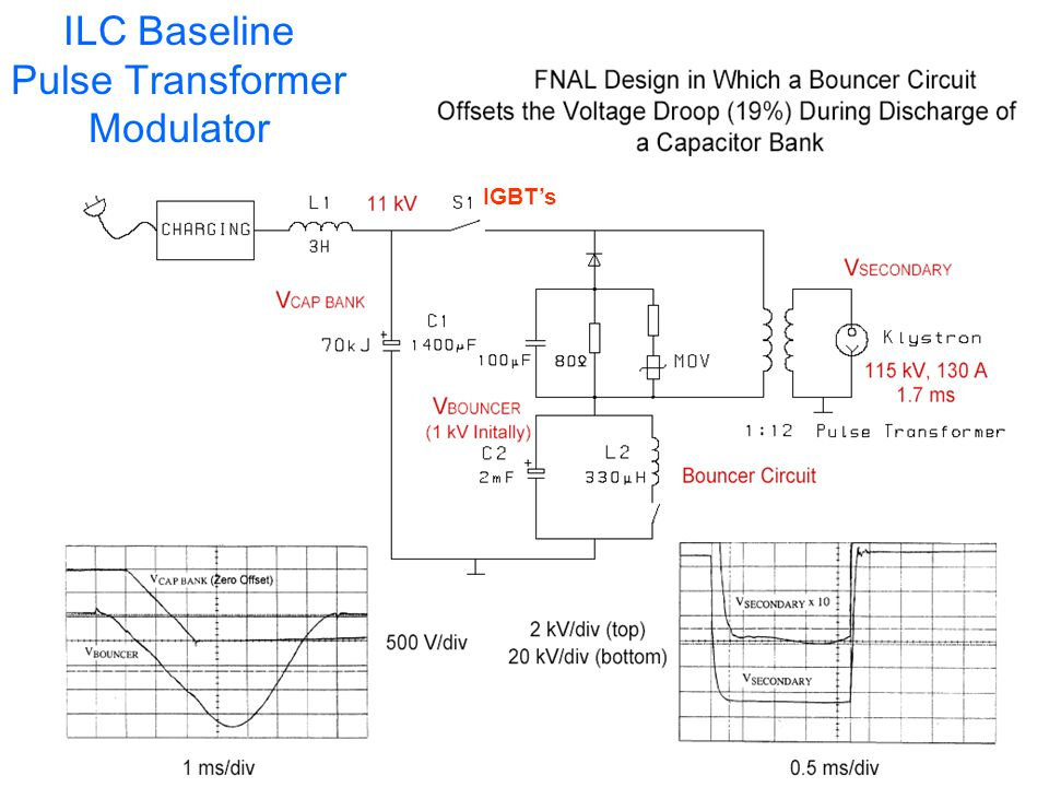 ILC Baseline Pulse Transformer Modulator IGBT's