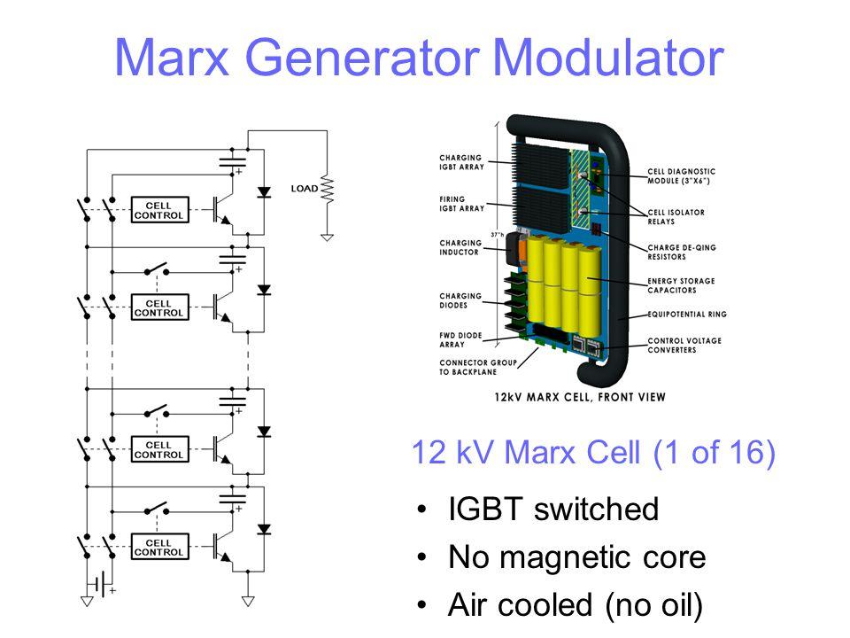 Marx Generator Modulator