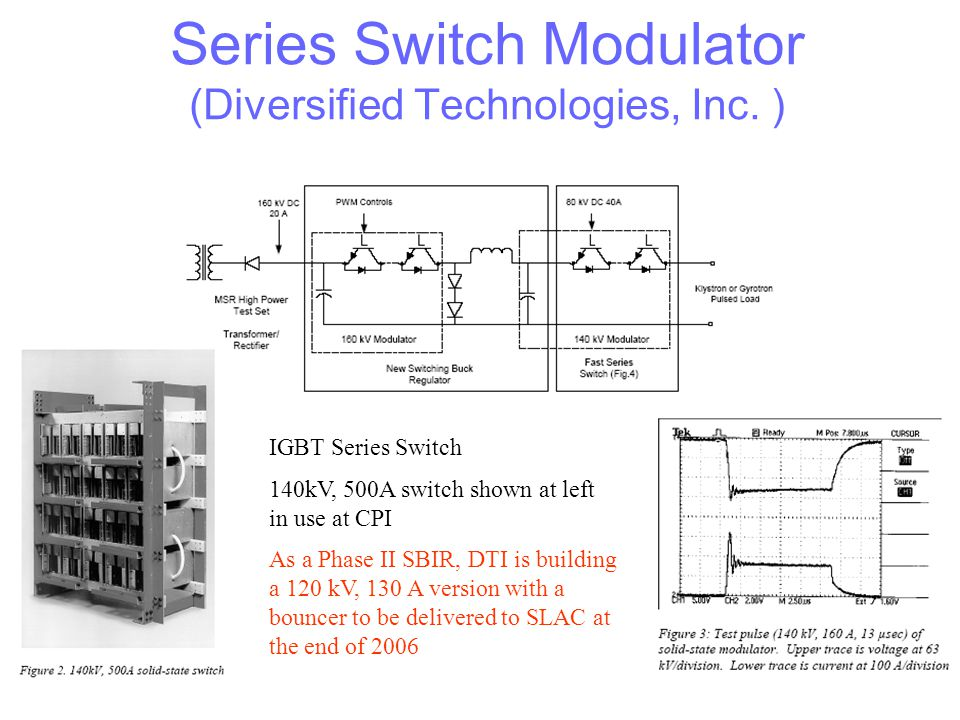 Series Switch Modulator (Diversified Technologies, Inc. )
