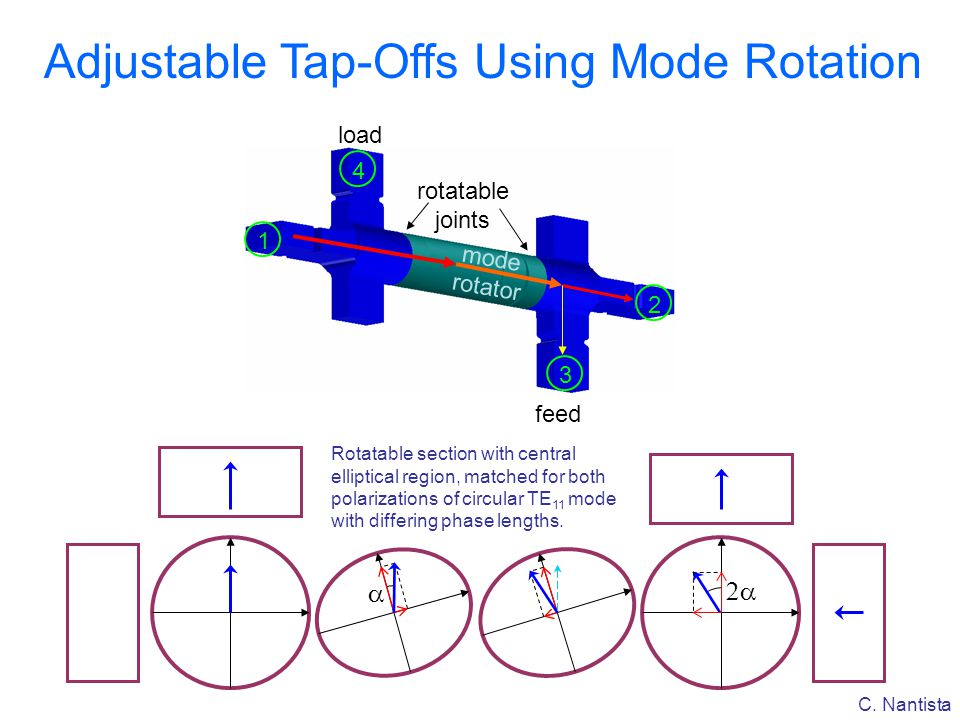 Adjustable Tap-Offs Using Mode Rotation