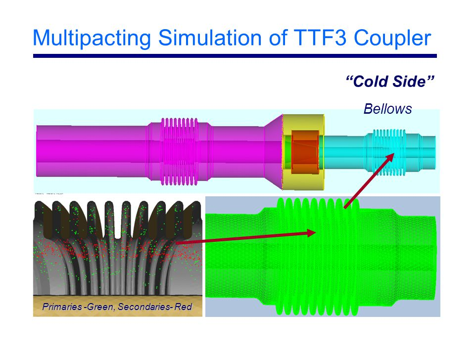 Multipacting Simulation of TTF3 Coupler