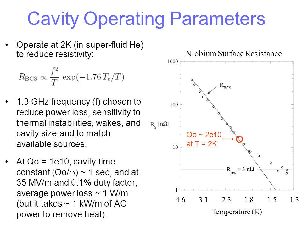 Cavity Operating Parameters