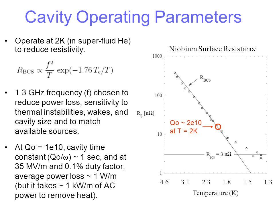 Cavity Operating Parameters