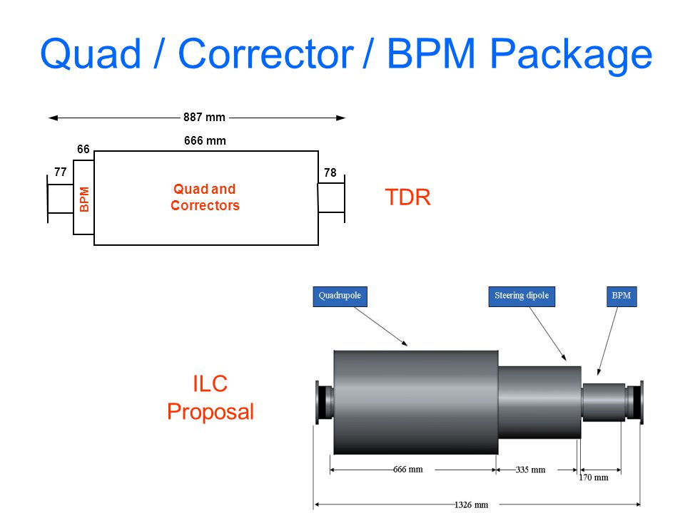Quad / Corrector / BPM Package
