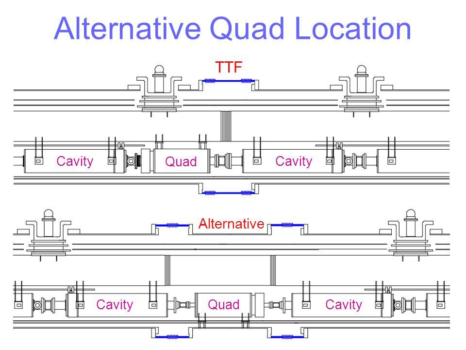 Alternative Quad Location