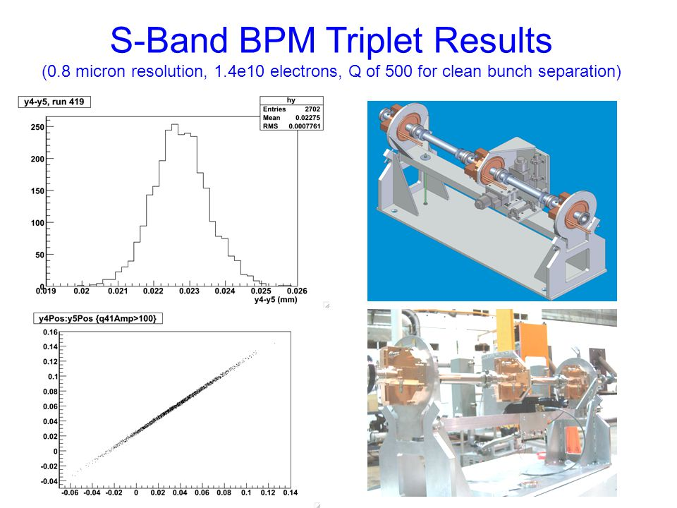 S-Band BPM Triplet Results
