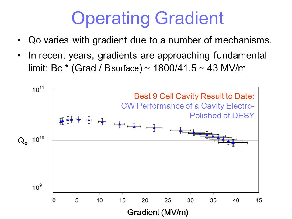 Operating Gradient Qo varies with gradient due to a number of mechanisms.