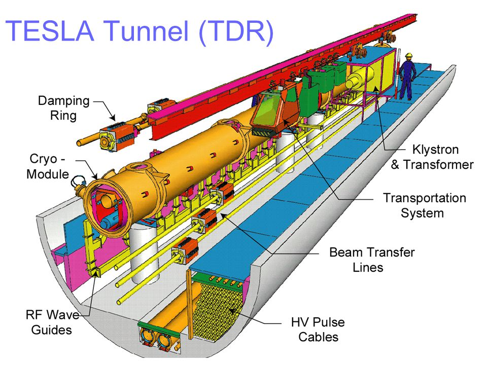 TESLA Tunnel (TDR)