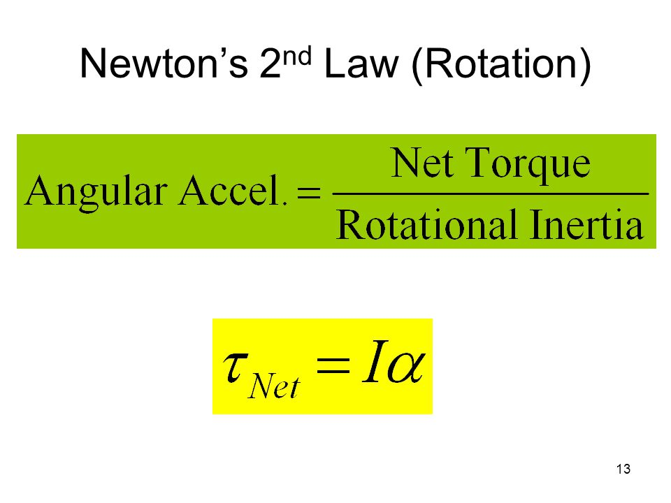 Newton's 2nd Law (Rotation)