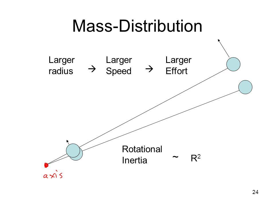 Mass-Distribution ~ Larger radius Larger Speed Larger Effort  