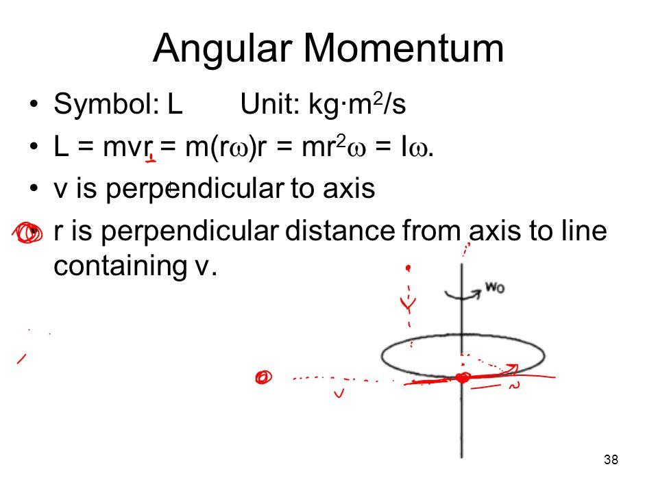 Angular Momentum Symbol: L Unit: kg·m2/s L = mvr = m(rw)r = mr2w = Iw.