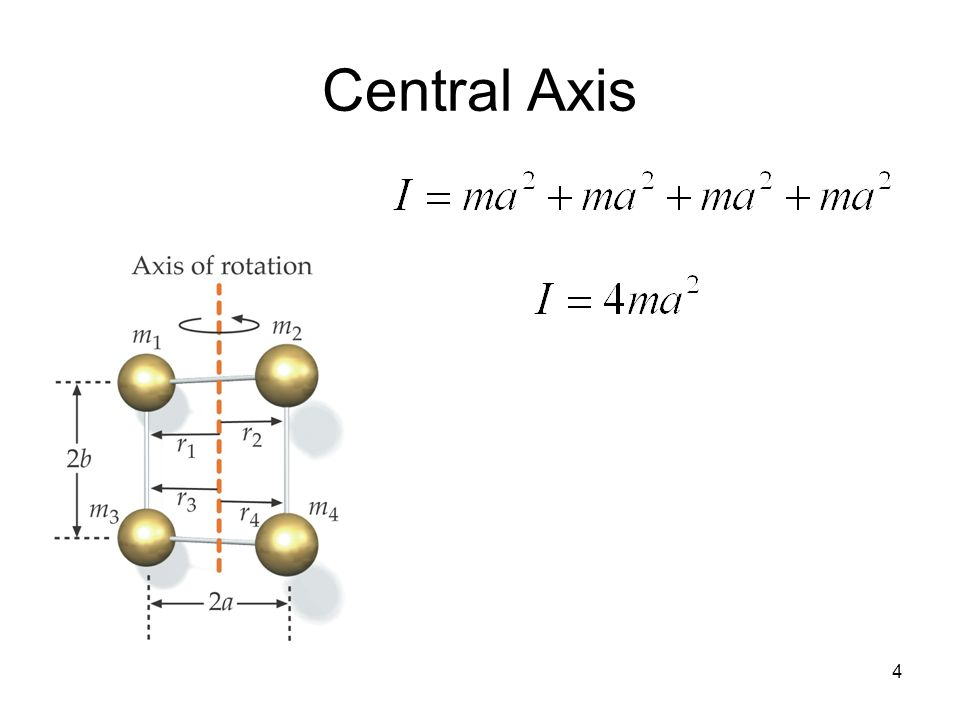 Central Axis