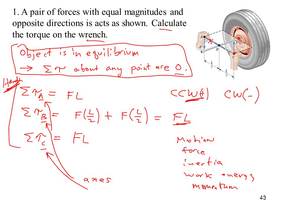 1. A pair of forces with equal magnitudes and opposite directions is acts as shown.