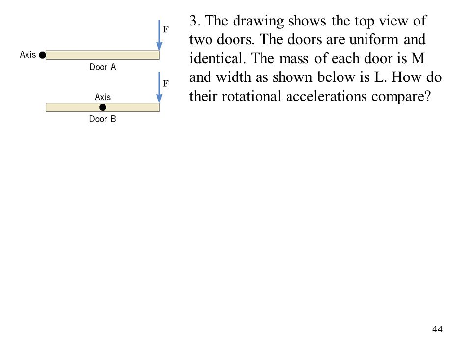 3. The drawing shows the top view of two doors