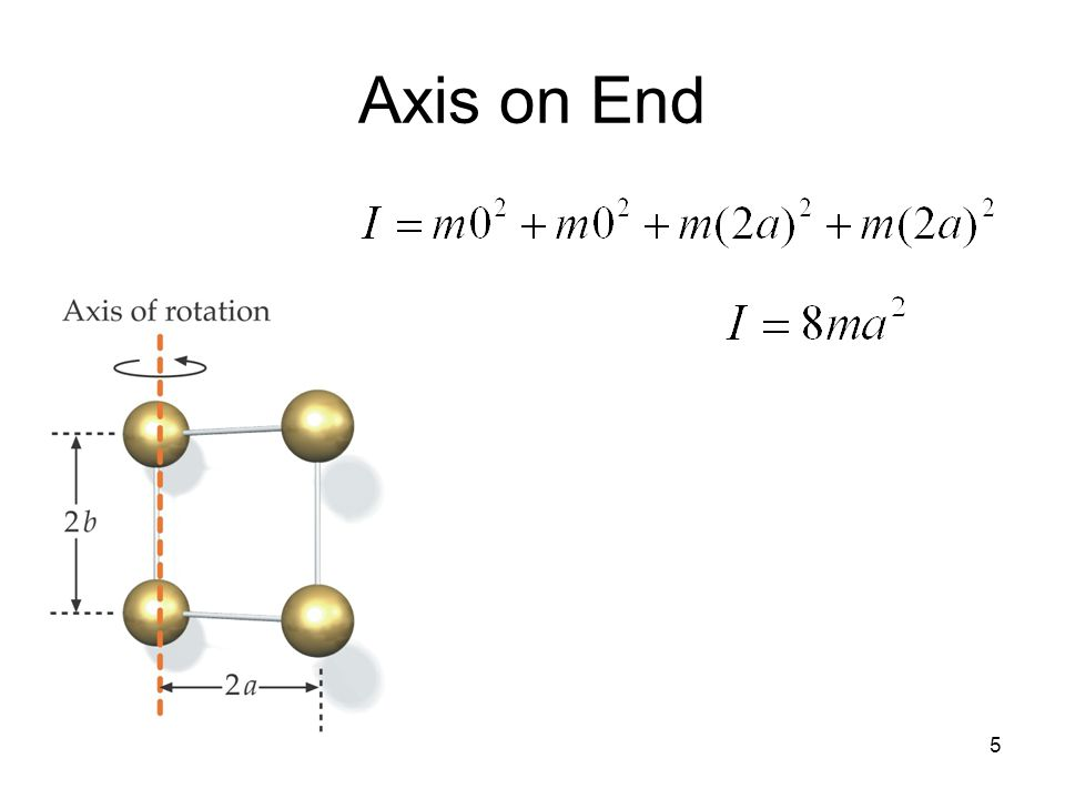Axis on End