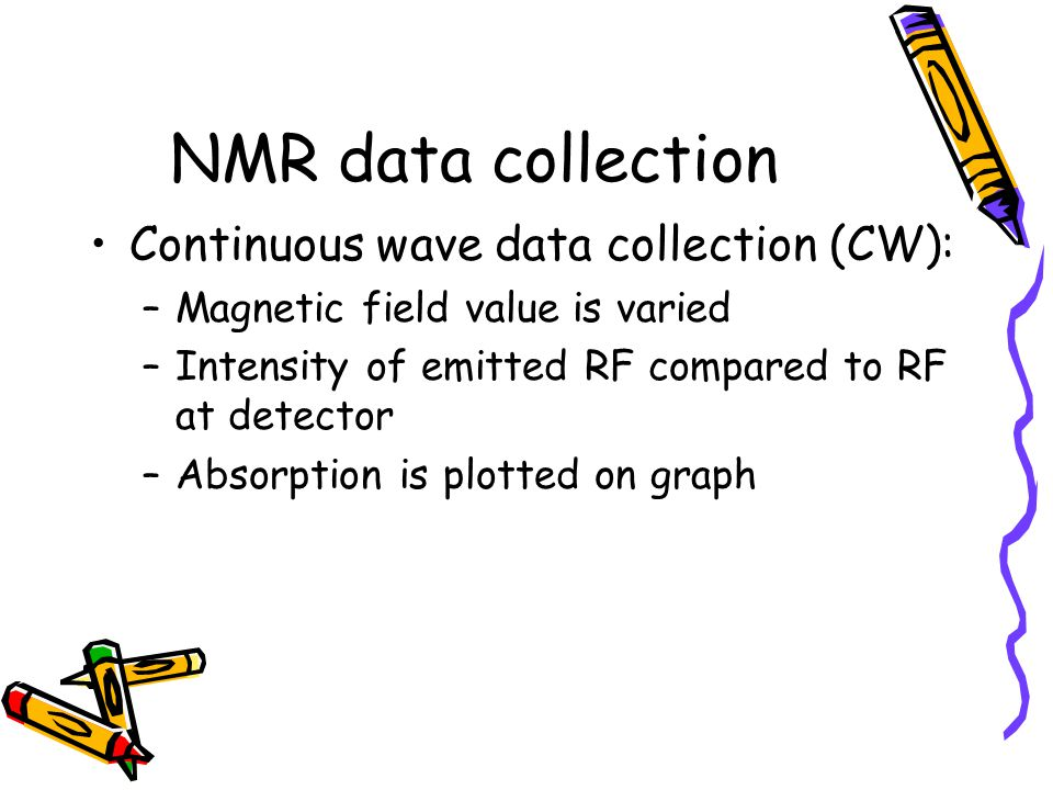 NMR data collection Continuous wave data collection (CW):