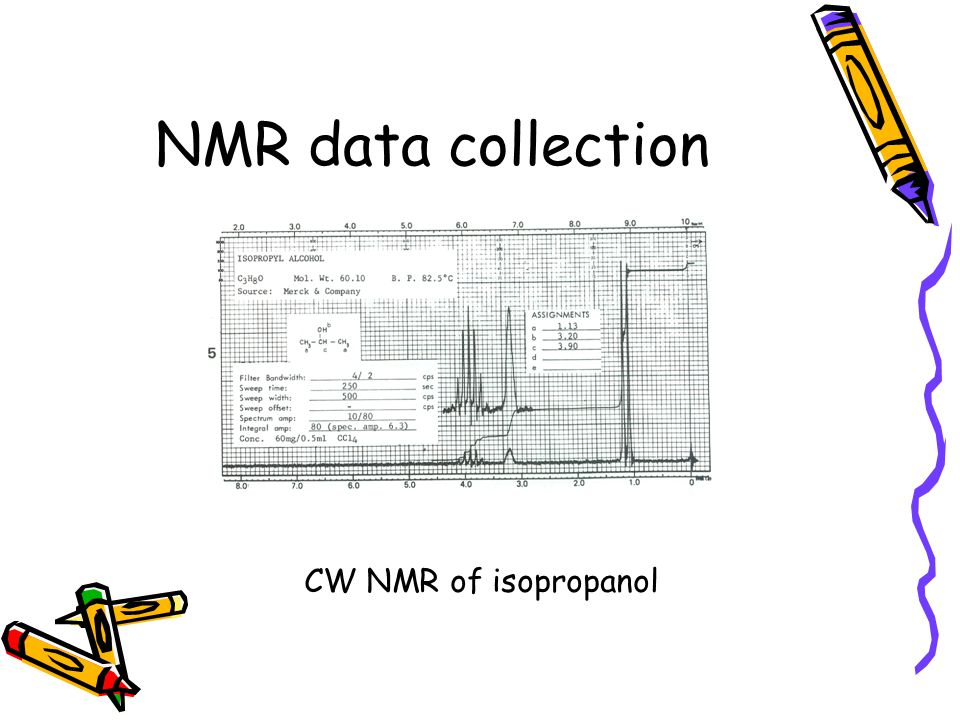 NMR data collection CW NMR of isopropanol
