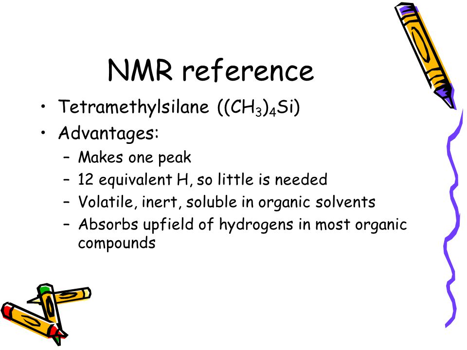 NMR reference Tetramethylsilane ((CH3)4Si) Advantages: Makes one peak