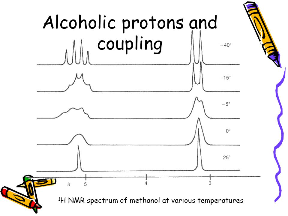 Alcoholic protons and coupling