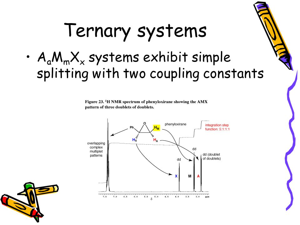 Ternary systems AaMmXx systems exhibit simple splitting with two coupling constants