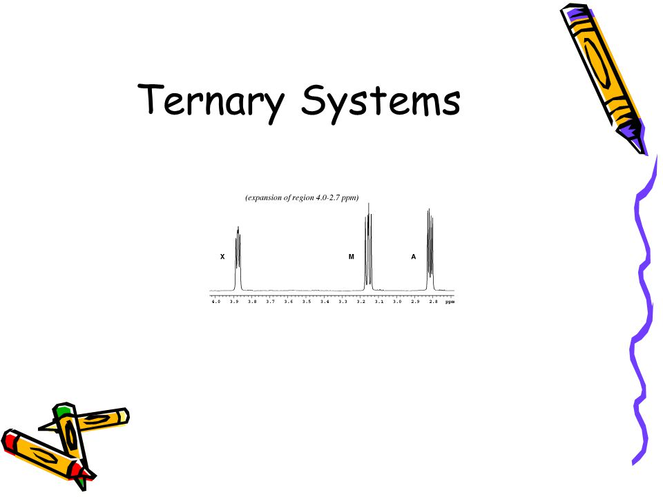 Ternary Systems