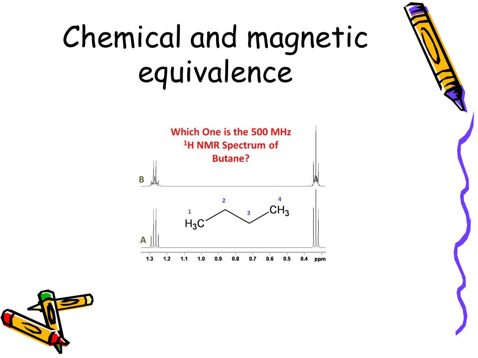 Chemical and magnetic equivalence