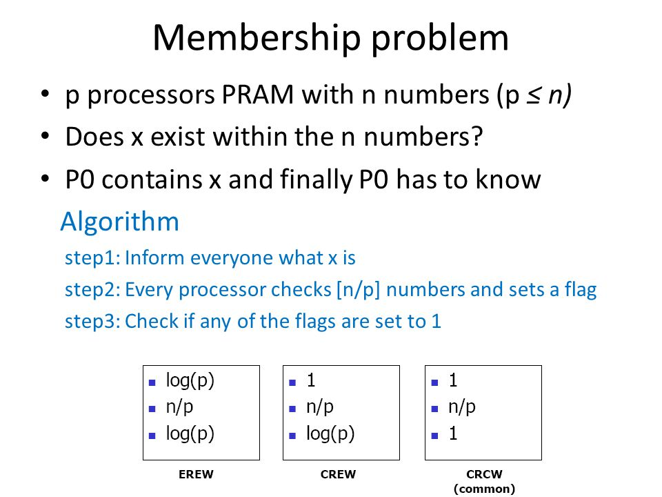 Membership problem p processors PRAM with n numbers (p ≤ n)