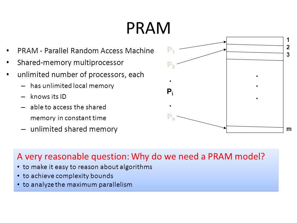 PRAM A very reasonable question: Why do we need a PRAM model