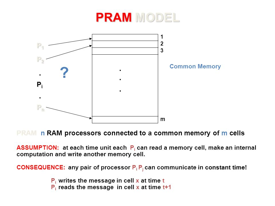 PRAM MODEL 1. P1. 2. 3. P2. . Common Memory. . . Pi. . . Pn. m. PRAM n RAM processors connected to a common memory of m cells.
