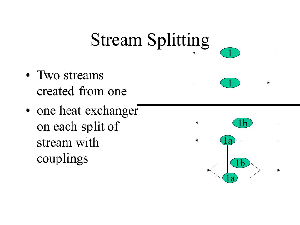 Stream Splitting Two streams created from one