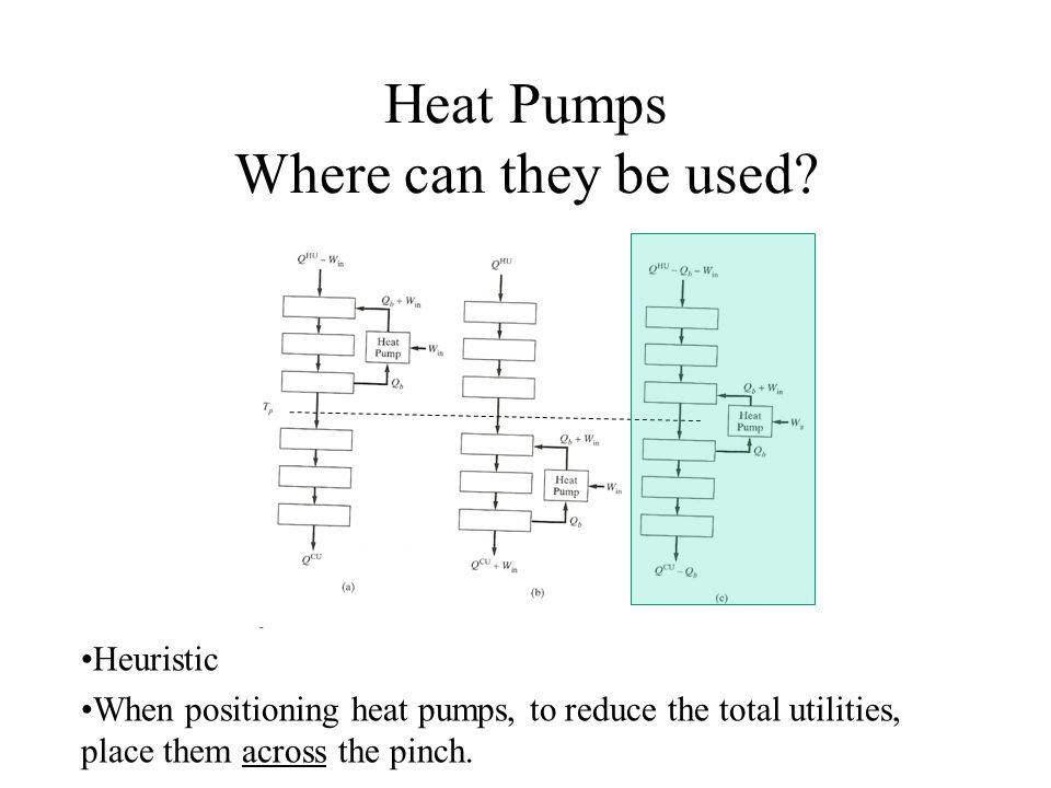 Heat Pumps Where can they be used