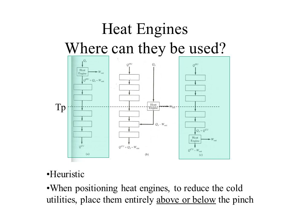 Heat Engines Where can they be used