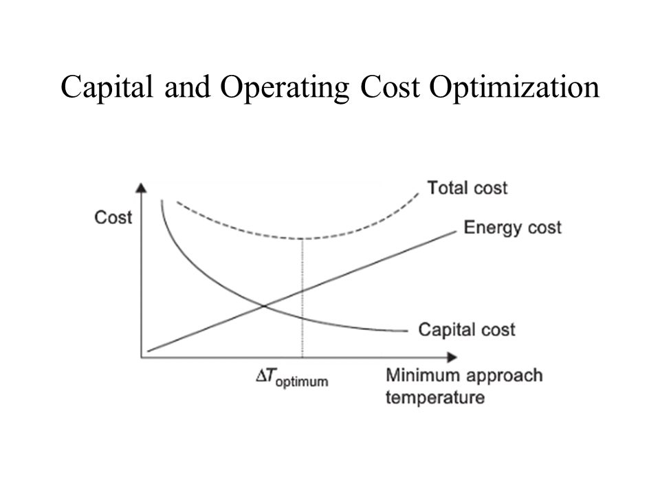 Capital and Operating Cost Optimization
