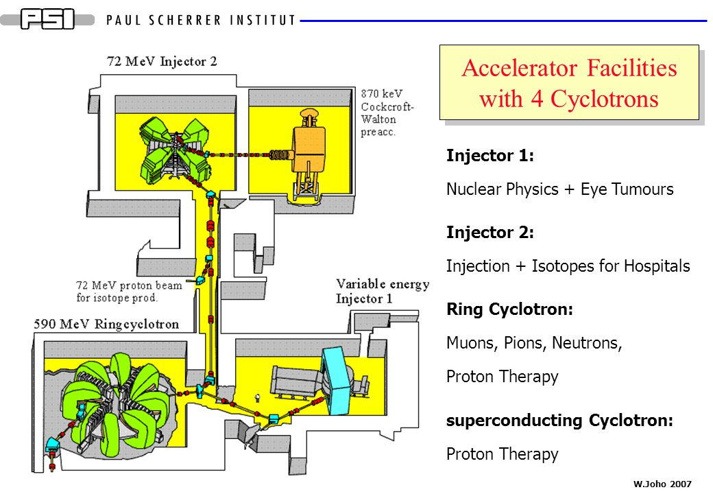 Accelerator Facilities with 4 Cyclotrons