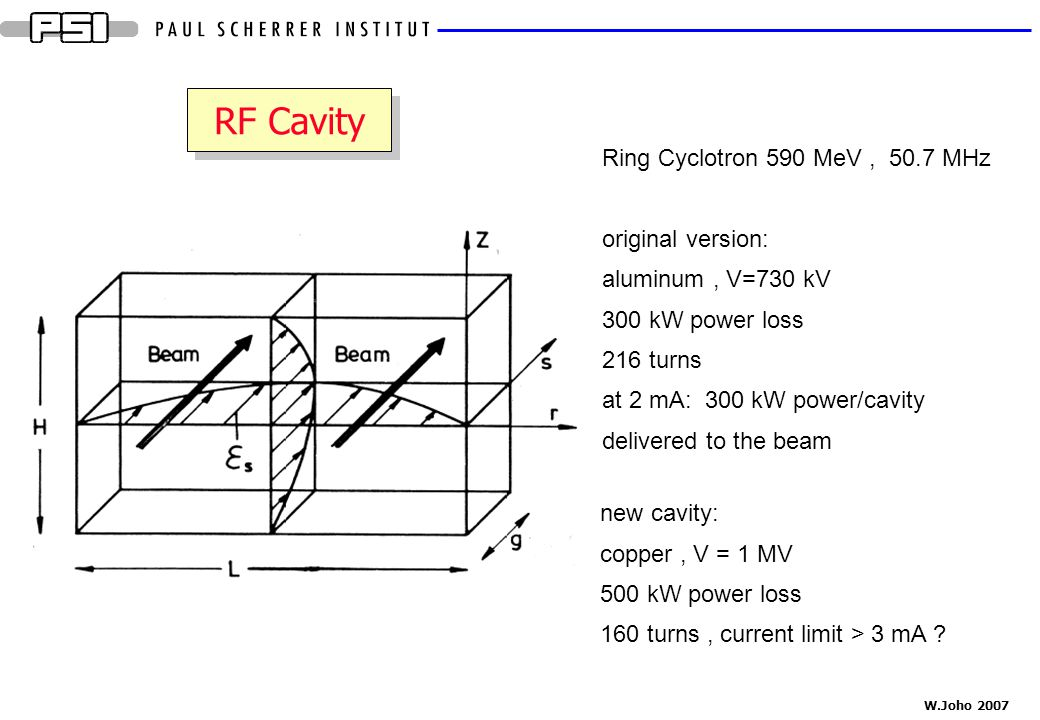 RF Cavity Ring Cyclotron 590 MeV , 50.7 MHz original version: