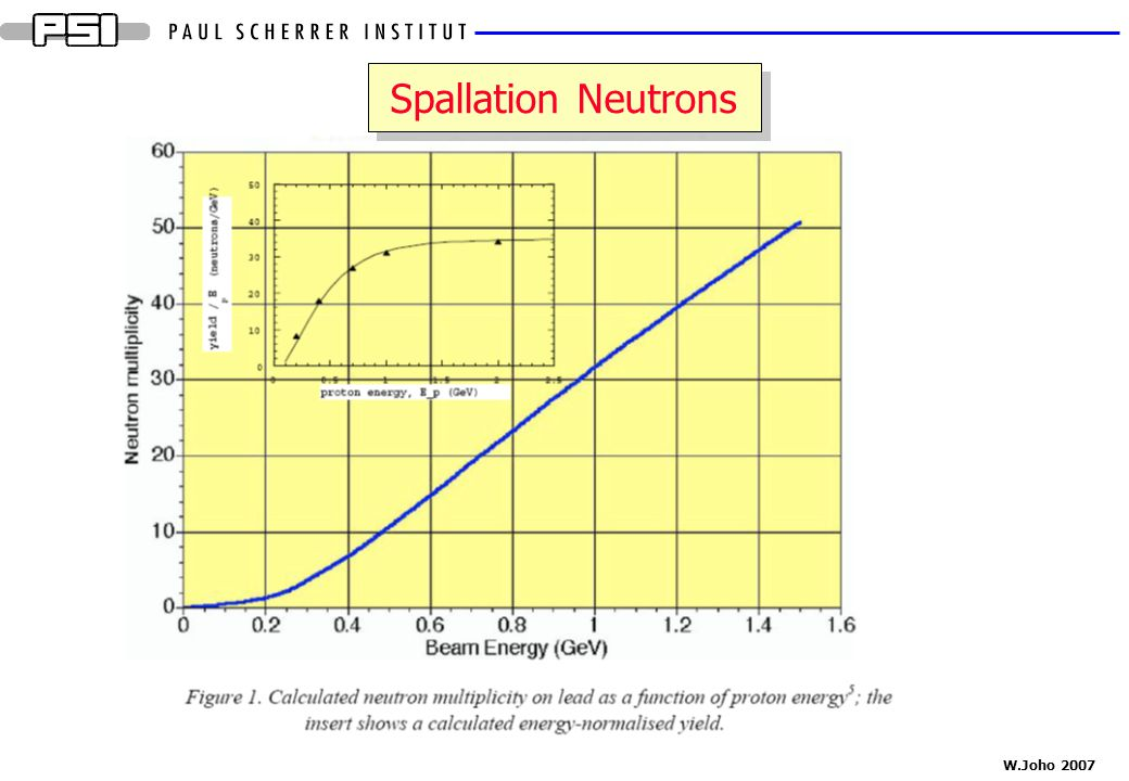 Spallation Neutrons 1