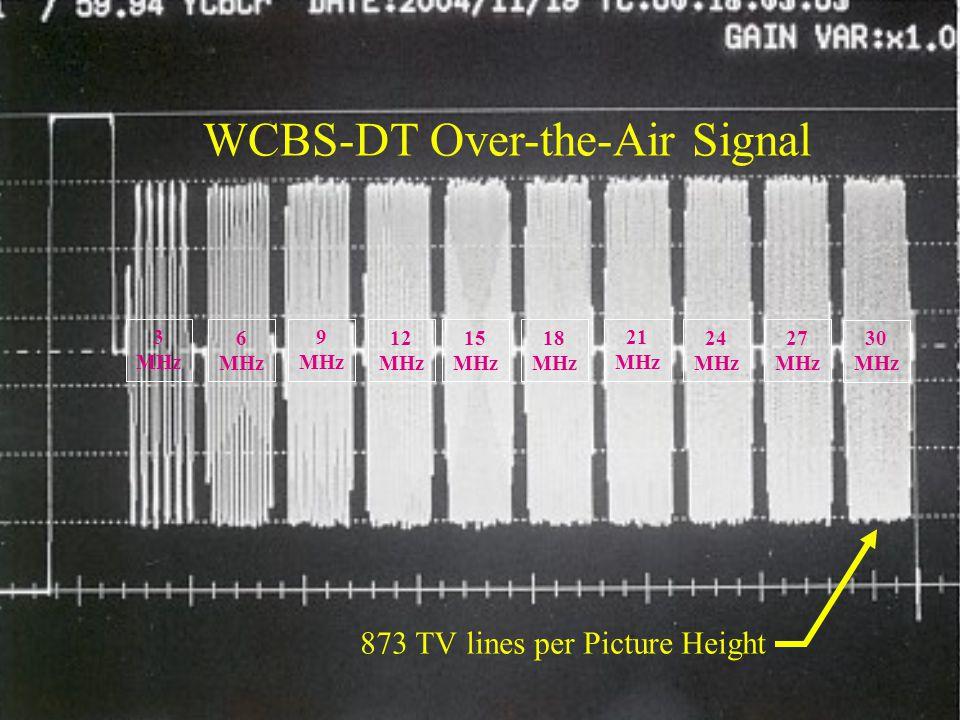 Satellite vs Cable vs Telco